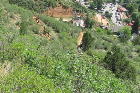 Manitou Springs from the trail